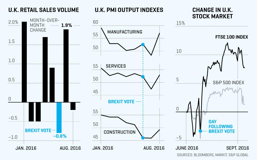 bri-10-01-16-brexit-chart
