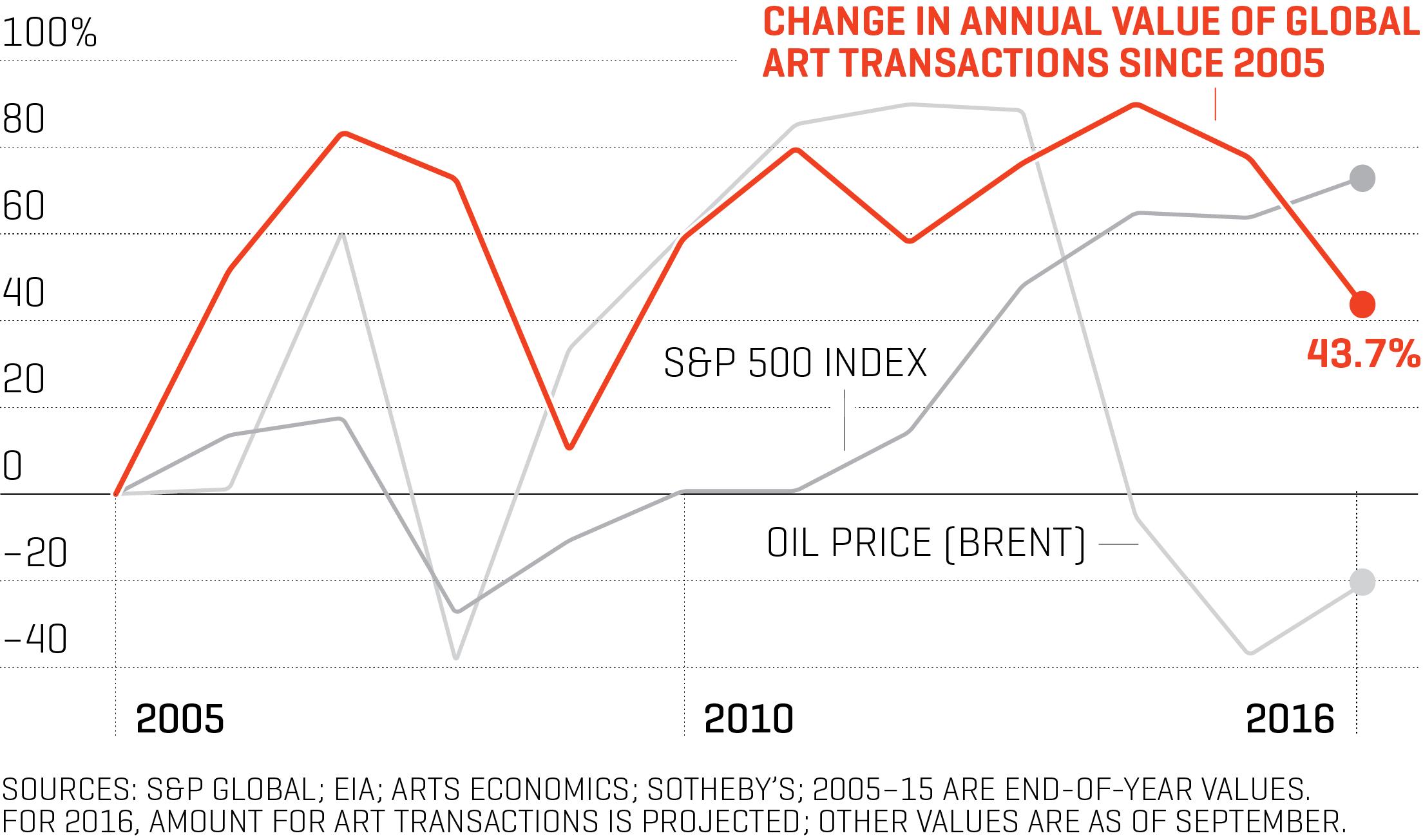 inv-10-01-16-chart-exp