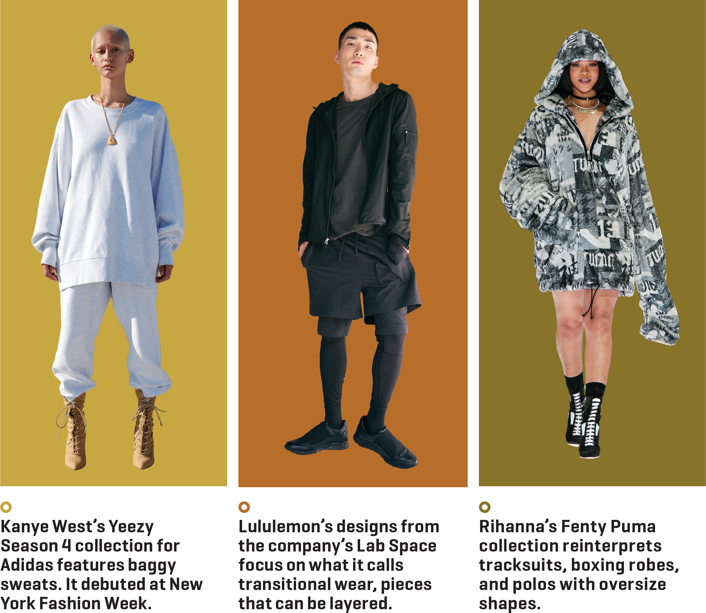 Athleisure Wear: Nike, Under Armour and Adidas Join the