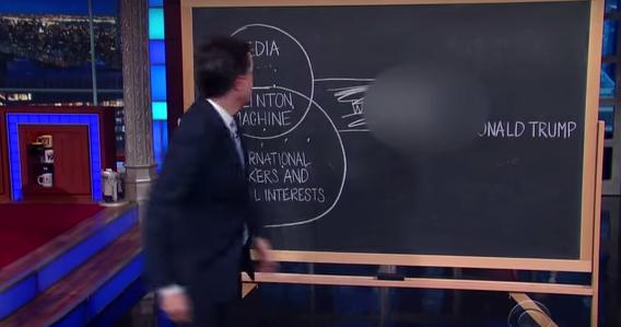 Stephen Colbert Venn Diagram