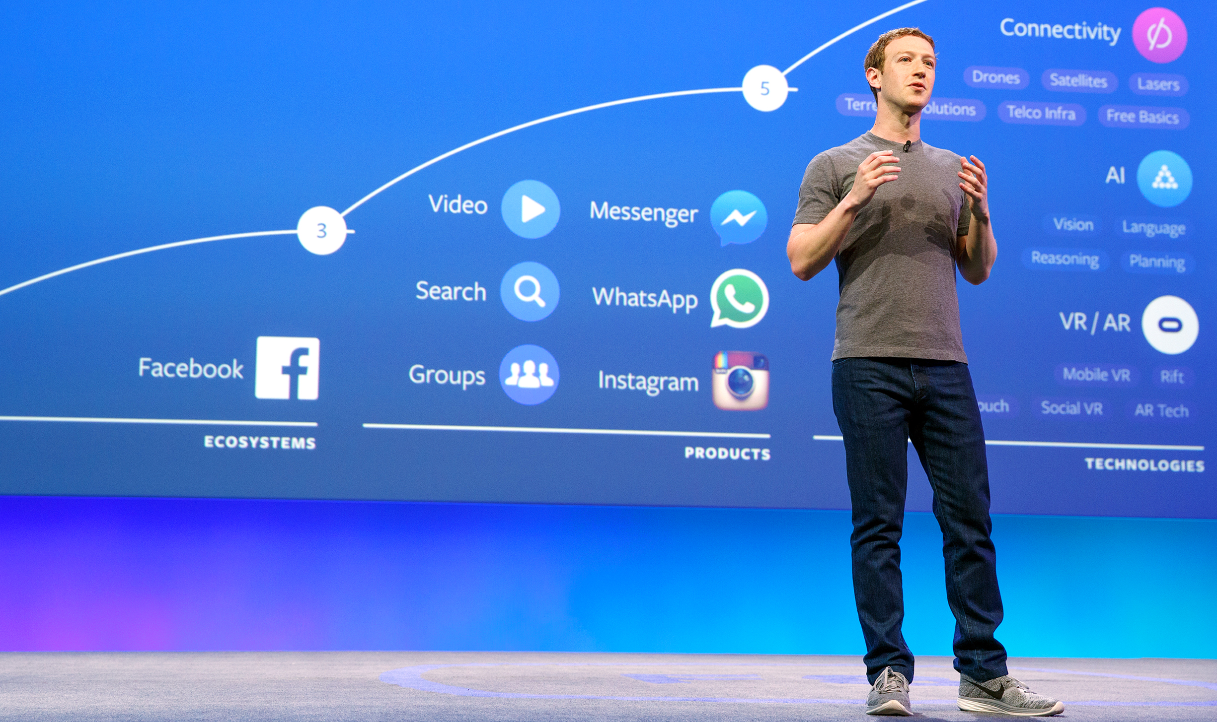 At Facebook's F8 developers conference in April, Zuckerberg laid out the company's 10-year road map, which includes continued development of artificial intelligence and virtual reality.