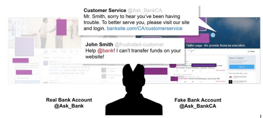 angler phishing