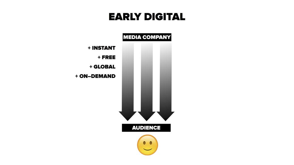 Early digital media