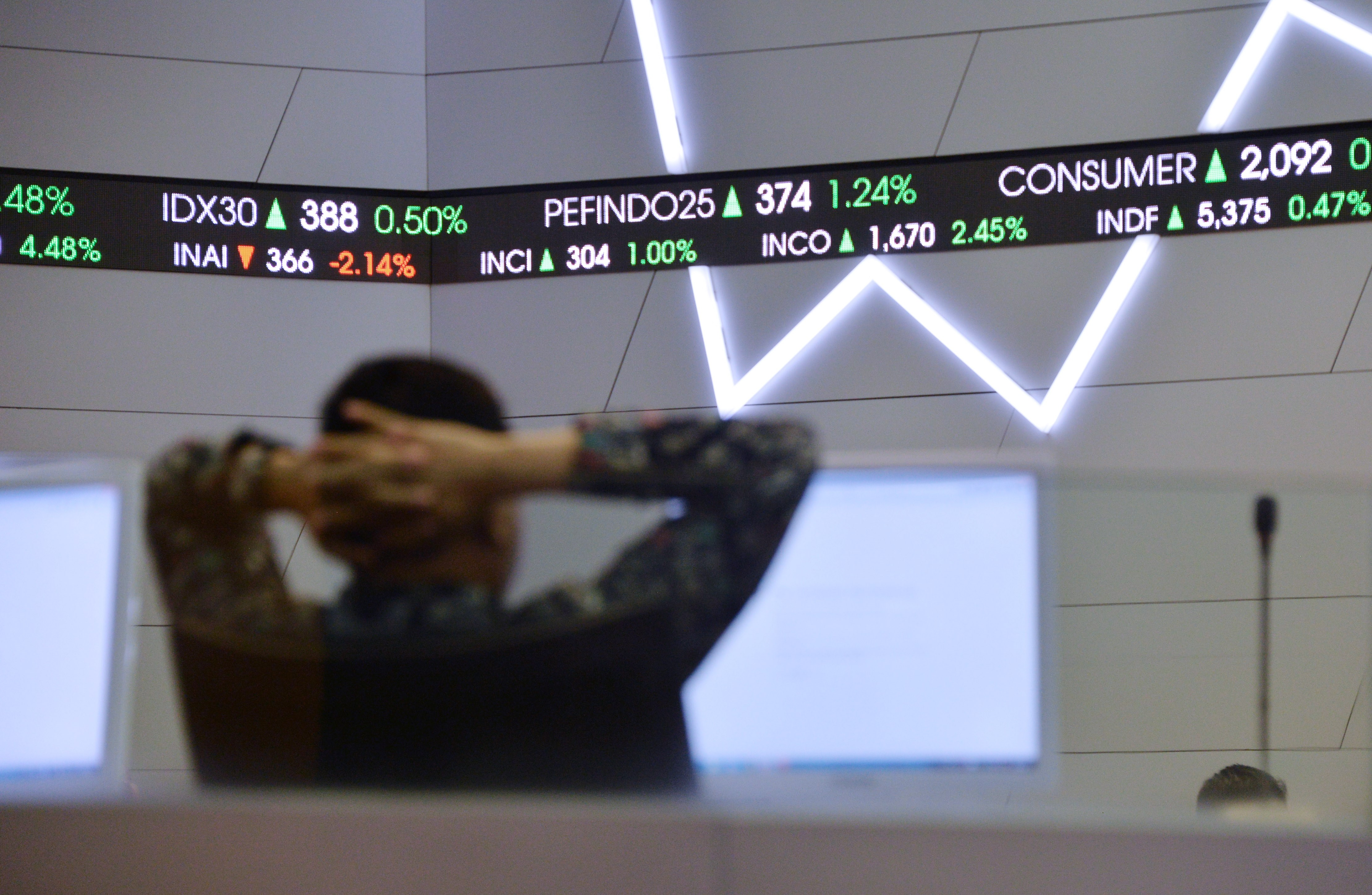 INDONESIA-ASIA-STOCKS