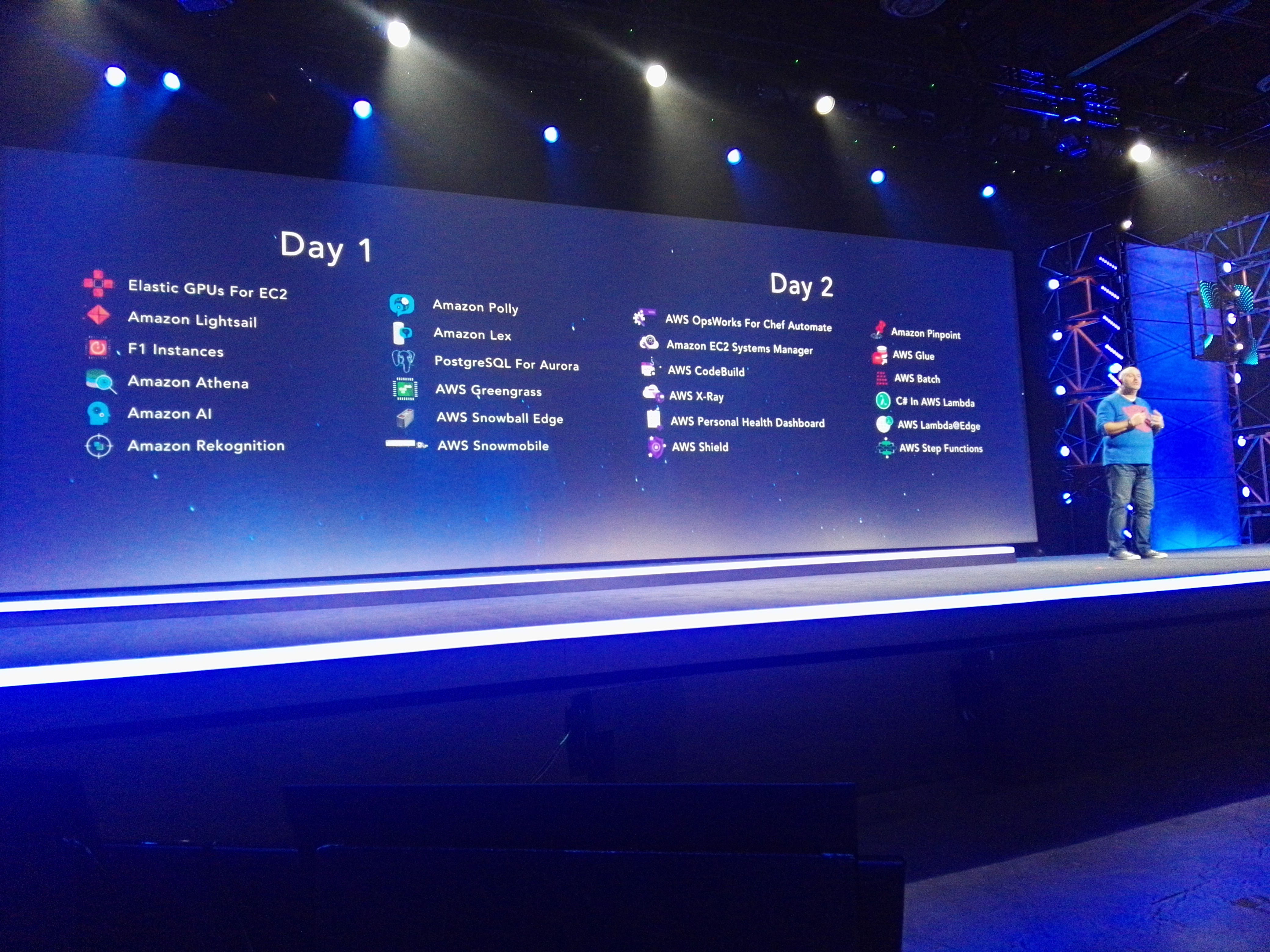 Amazon CTO Werner Vogels and list of new AWS products.