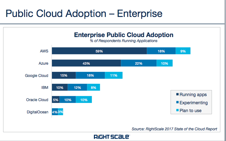 public-cloud-enterprise