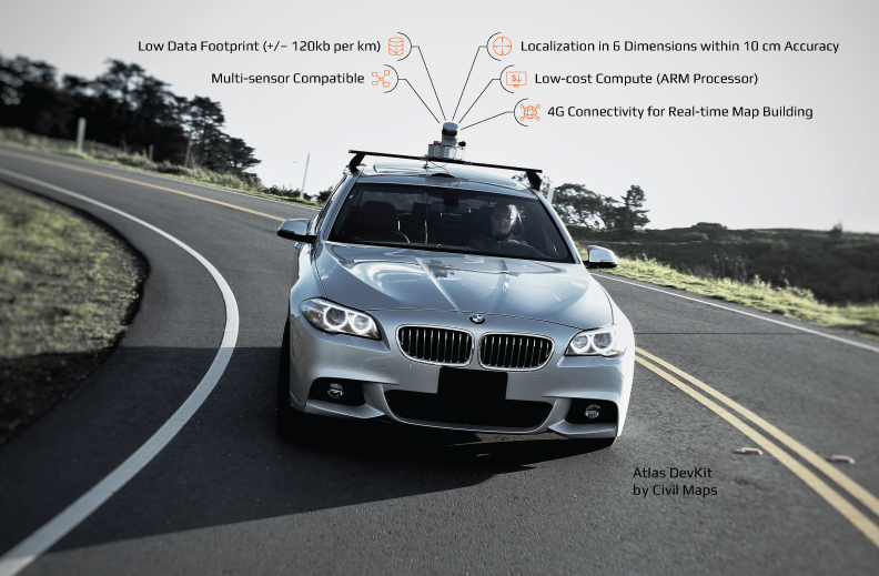 Civil Maps has a development kit that can be mounted on vehicles  to help developers produce readable high-definition maps needed for self-driving cars.