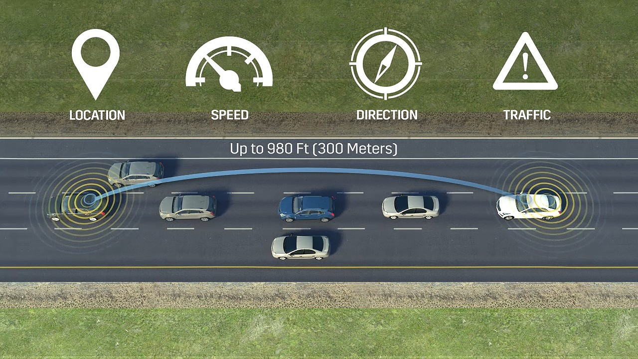 Cadillac's vehicle-to-vehicle communications technology shares vehicles' locations, speeds, directions and traffic conditions up to nearly 1,000 feet away.