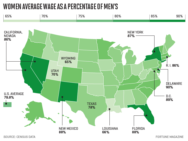 Map shows women average wage as a percentage of men's