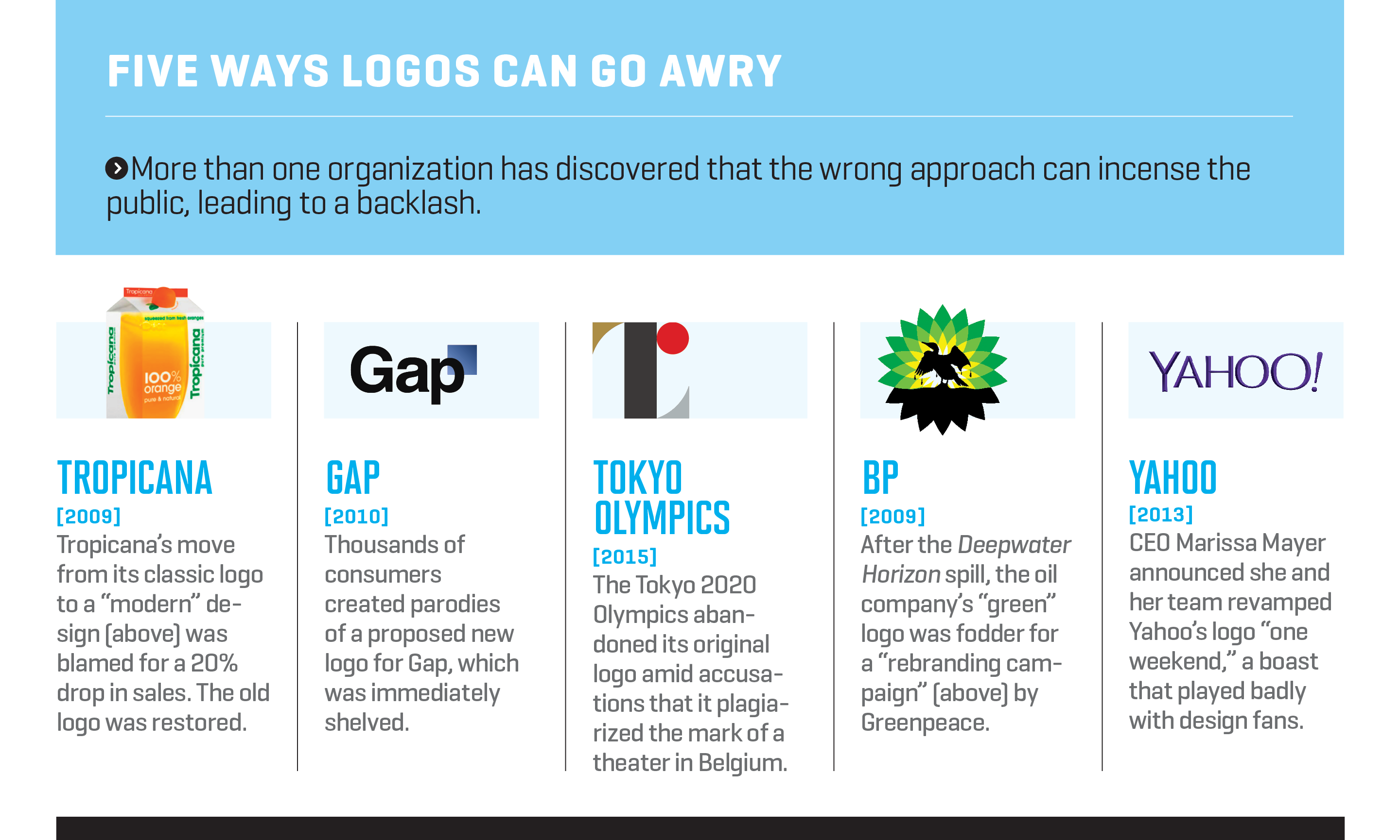 How Logos Became the Most Important Quarter-Inch in Business