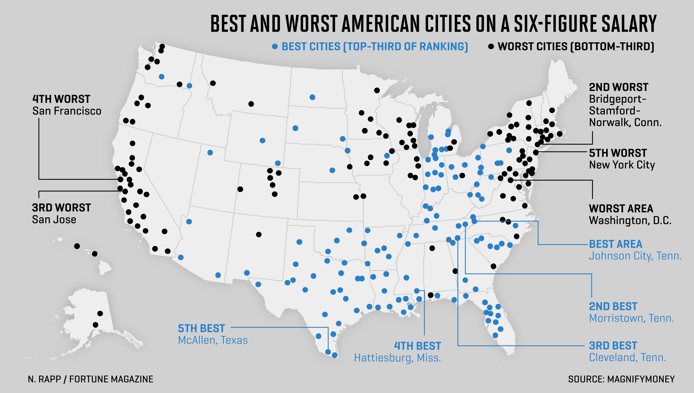 Cheapest Places to Live in America | Fortune