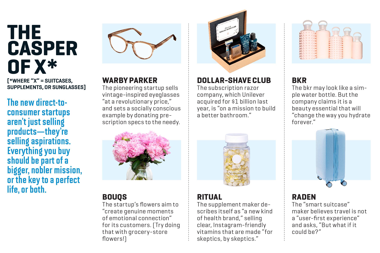 Casper: How a Mattress in a Box Became a Breakout Brand