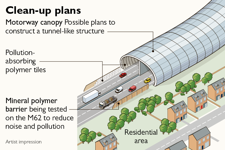 A rendering of what the pollution tunnels may look like.