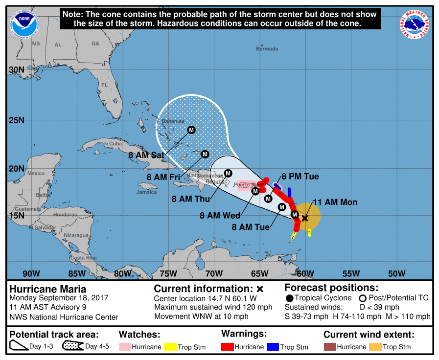 Hurricane Maria Projected Path
