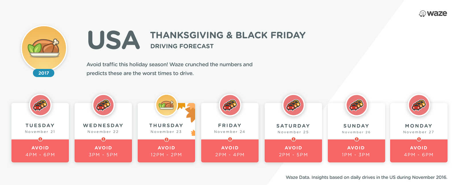 How to Avoid Thanksgiving Traffic With Google Maps and Waze
