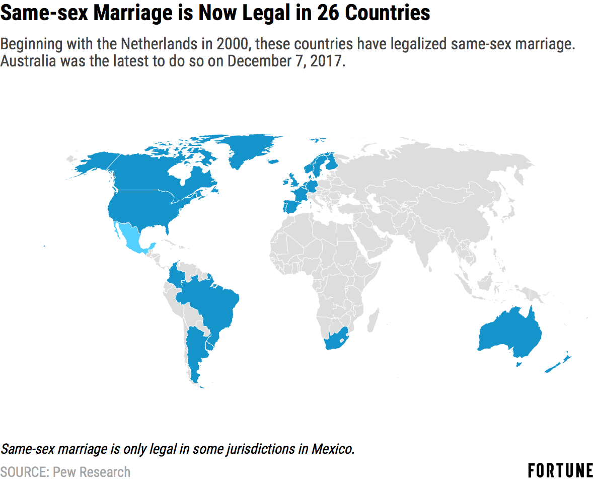 Photos: 26 Countries That Legalized Same Sex Marriage | Fortune