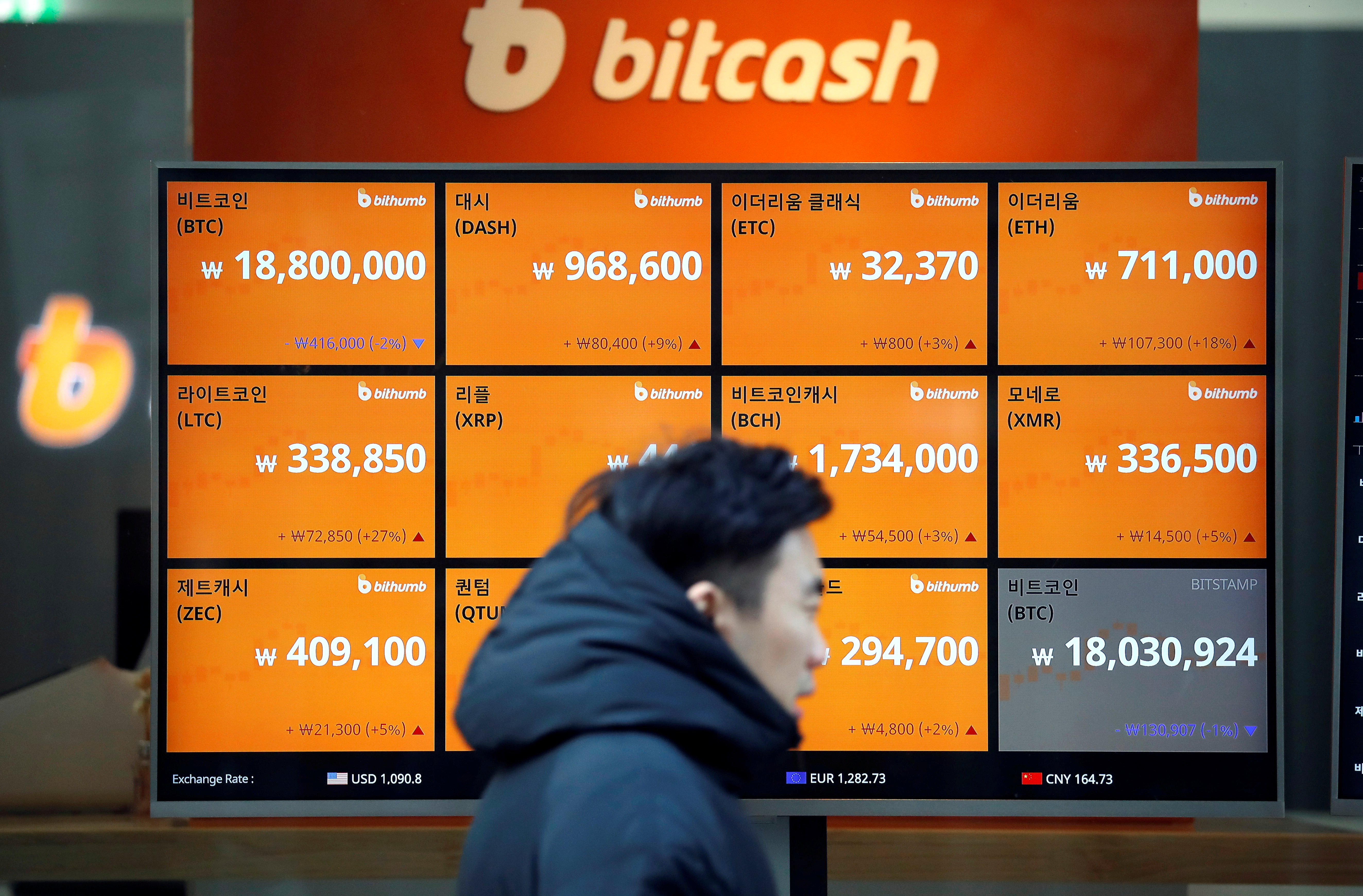 A man walks past an electric board showing exchange rates of various cryptocurrencies including Bitcoin (top L) at a cryptocurrencies exchange in Seoul