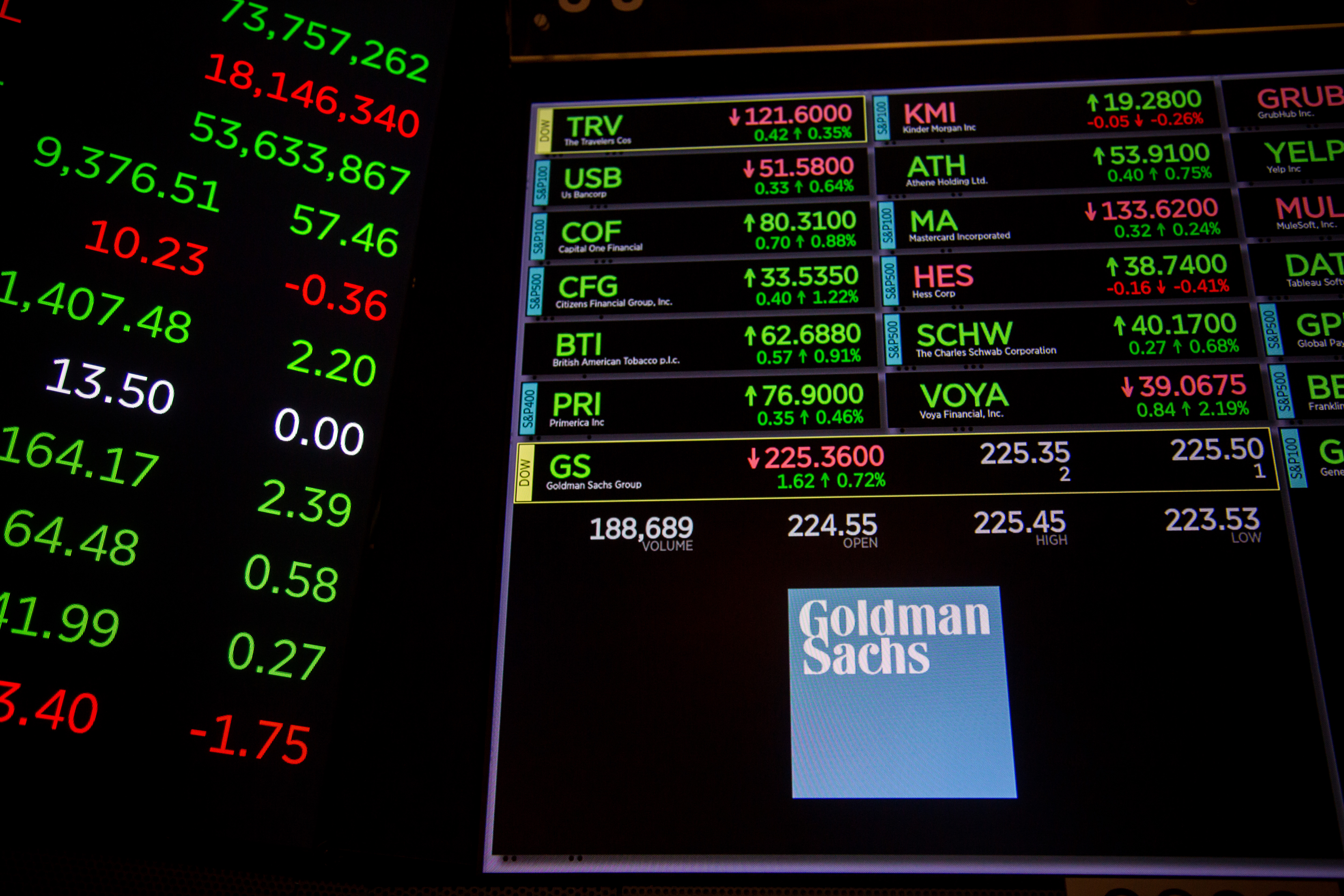 Goldman Sachs 4q earnings: Stock price falls after first loss since 2011