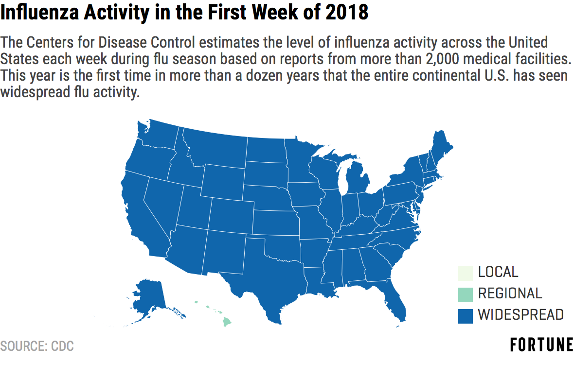 The Flu Shot: Its History and Common Misconceptions | Fortune Influenza World Map on measles world map 2015, pneumonia world map 2015, malaria world map 2015, hiv world map 2015, ebola world map 2015, obesity world map 2015,
