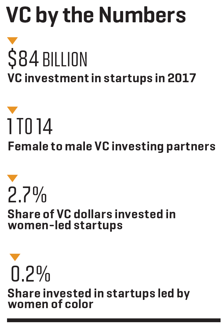 How Investors Like Melinda Gates Help VCs Tackle Tech's Bro Problem