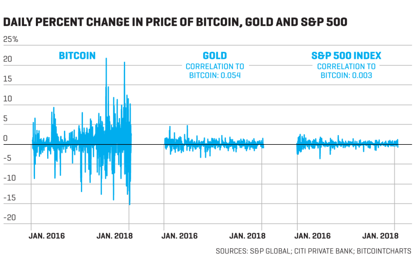 Was ist Bitcoin Volatility Index?