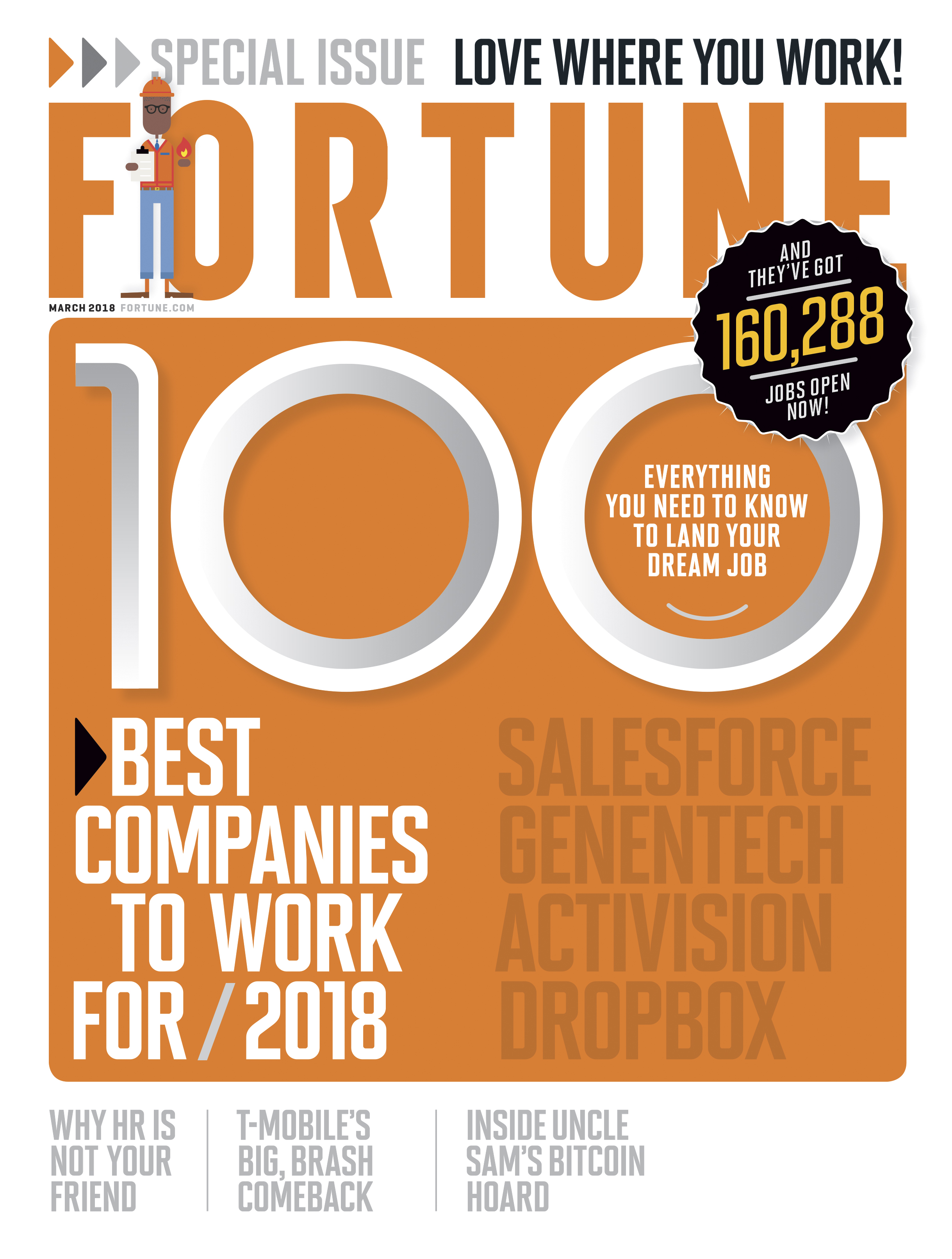 Fortune 100 Best Companies To Work For 2020.100 Best Companies To Work For One Secret To Success Fortune
