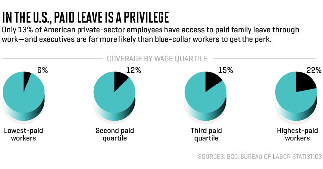 Meet the Activists Leading the Fight for Paid Family Leave