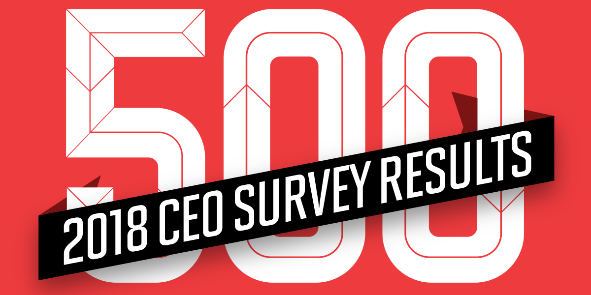 Here's What Fortune 500 CEOs Think About Trump's Policies, the Global Economy, and Facebook