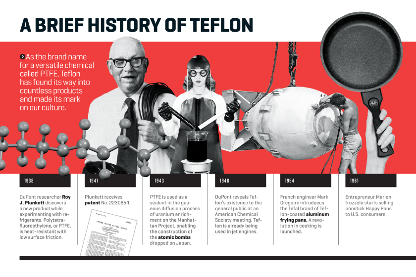 sejarah perkembangan teflon