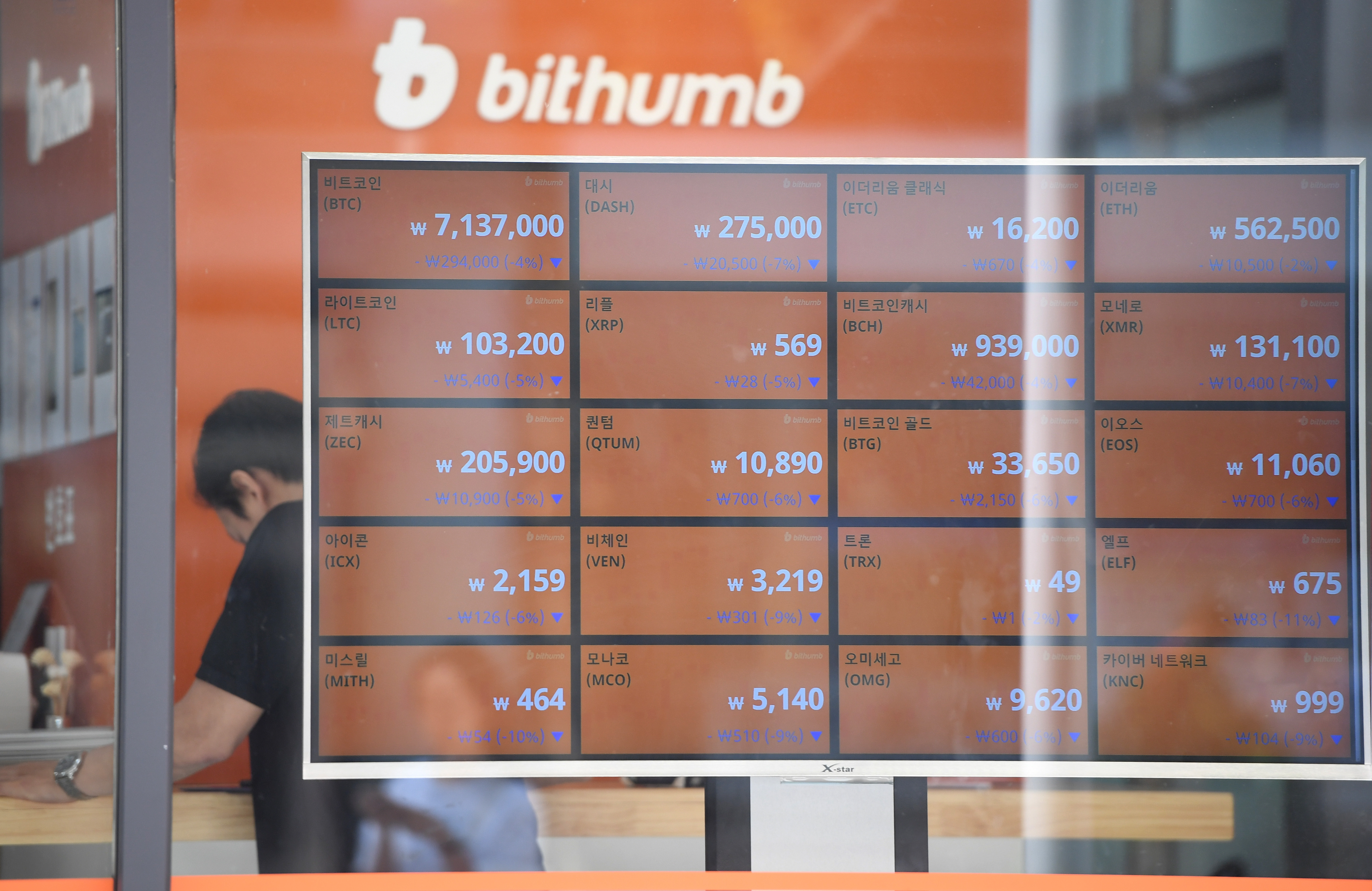 A man stands behind a screen showing exchange rates of cryptocurrencies in Seoul, South Korea.