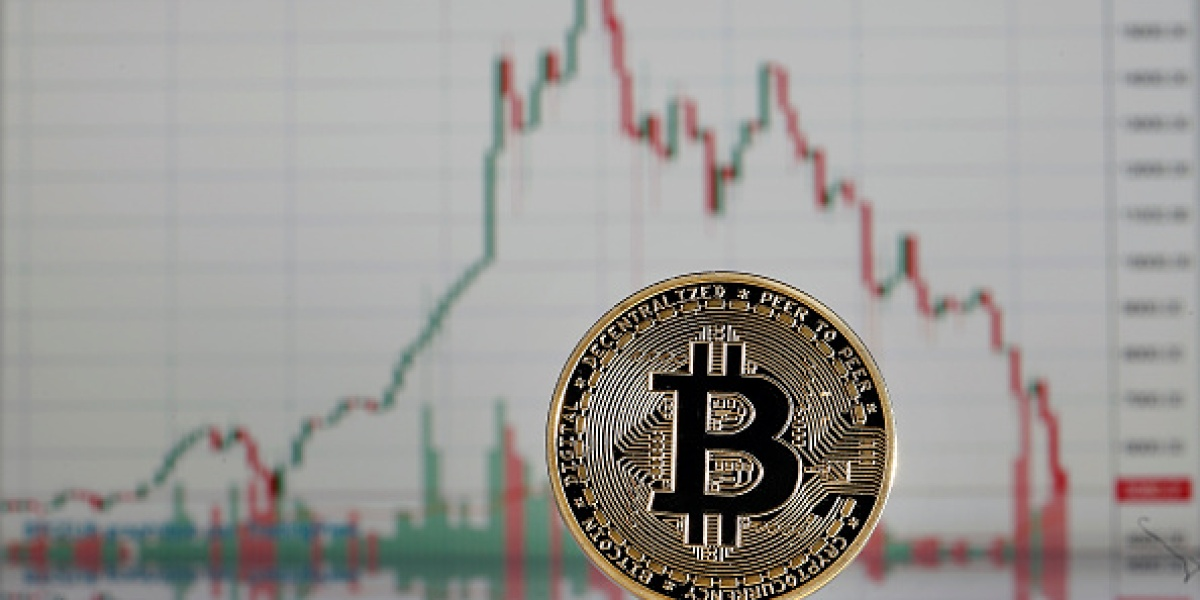 how will bitcoin futures work