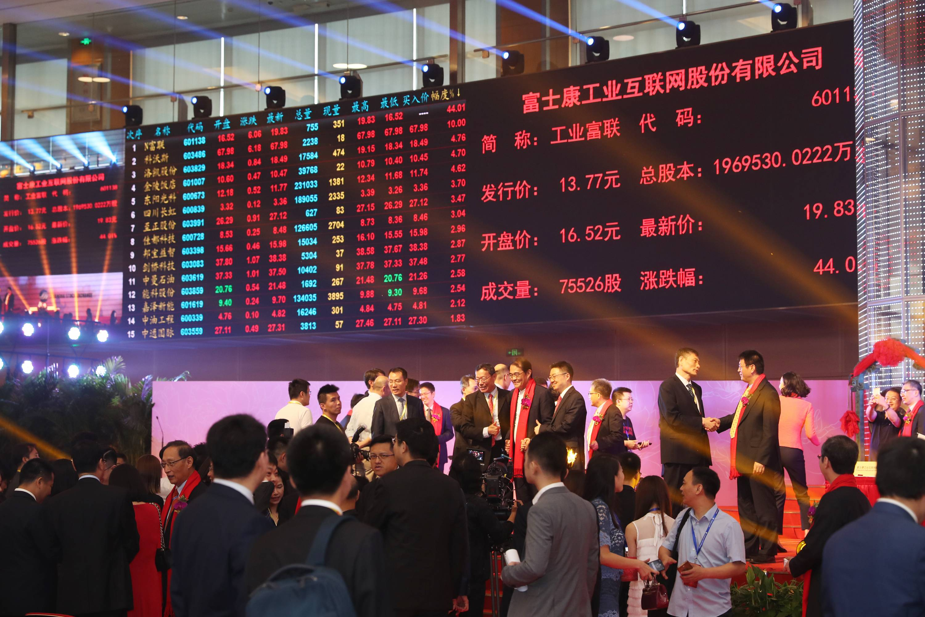 Foxconn Industrial Internet Begins Trading On The Shanghai Stock Exchange