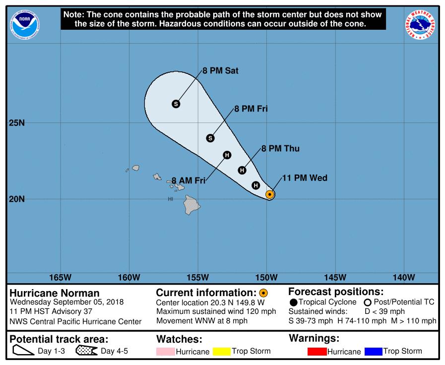 hurricane-norman-tracking