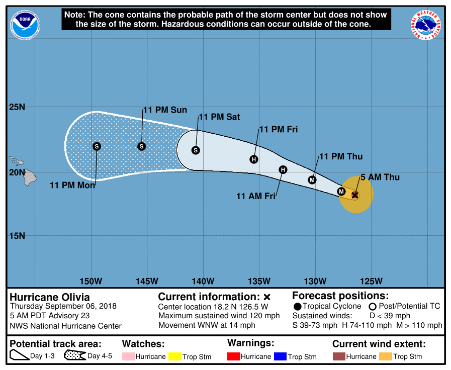 hurricane-olivia-tracking