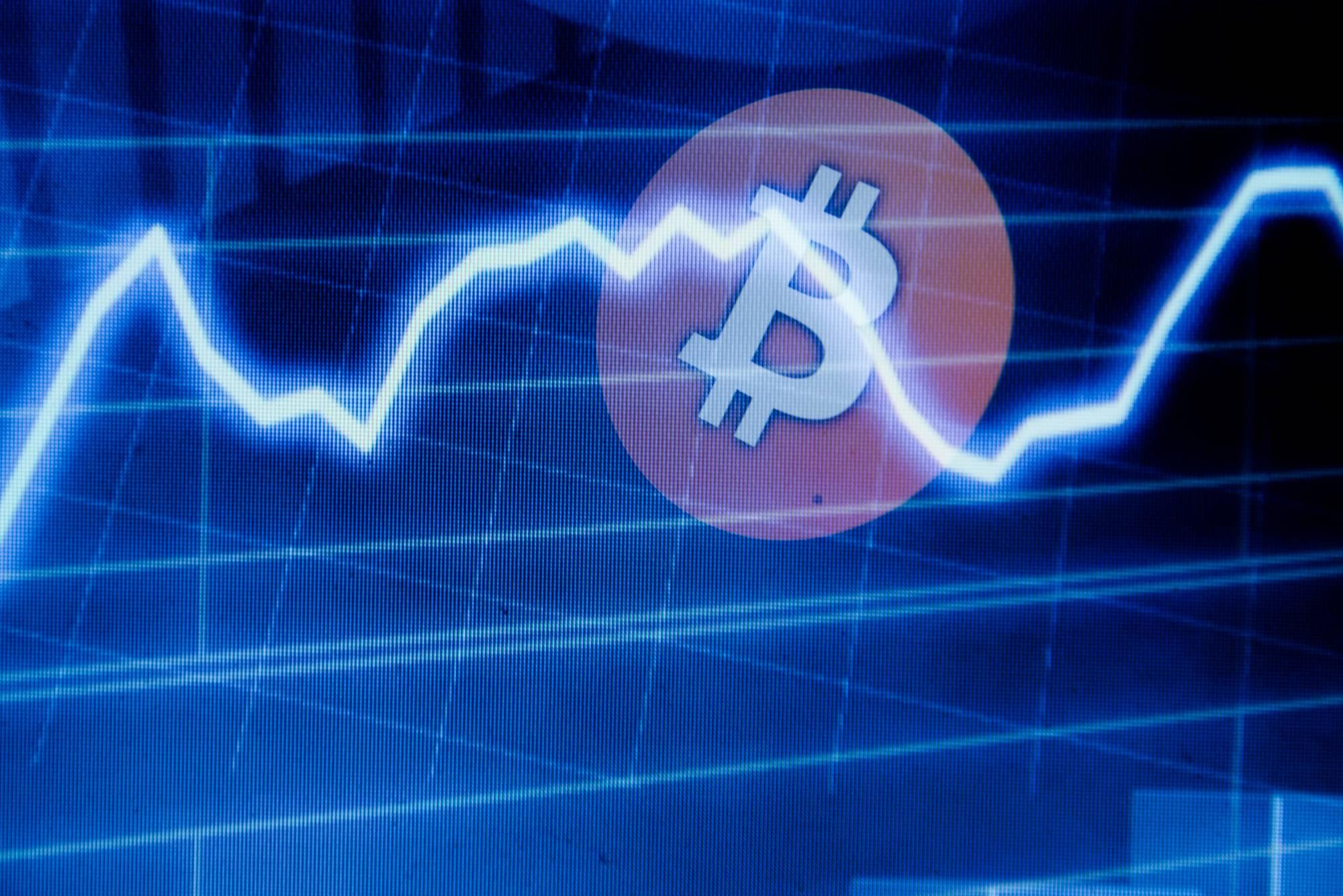 bitcoin digital currency chart