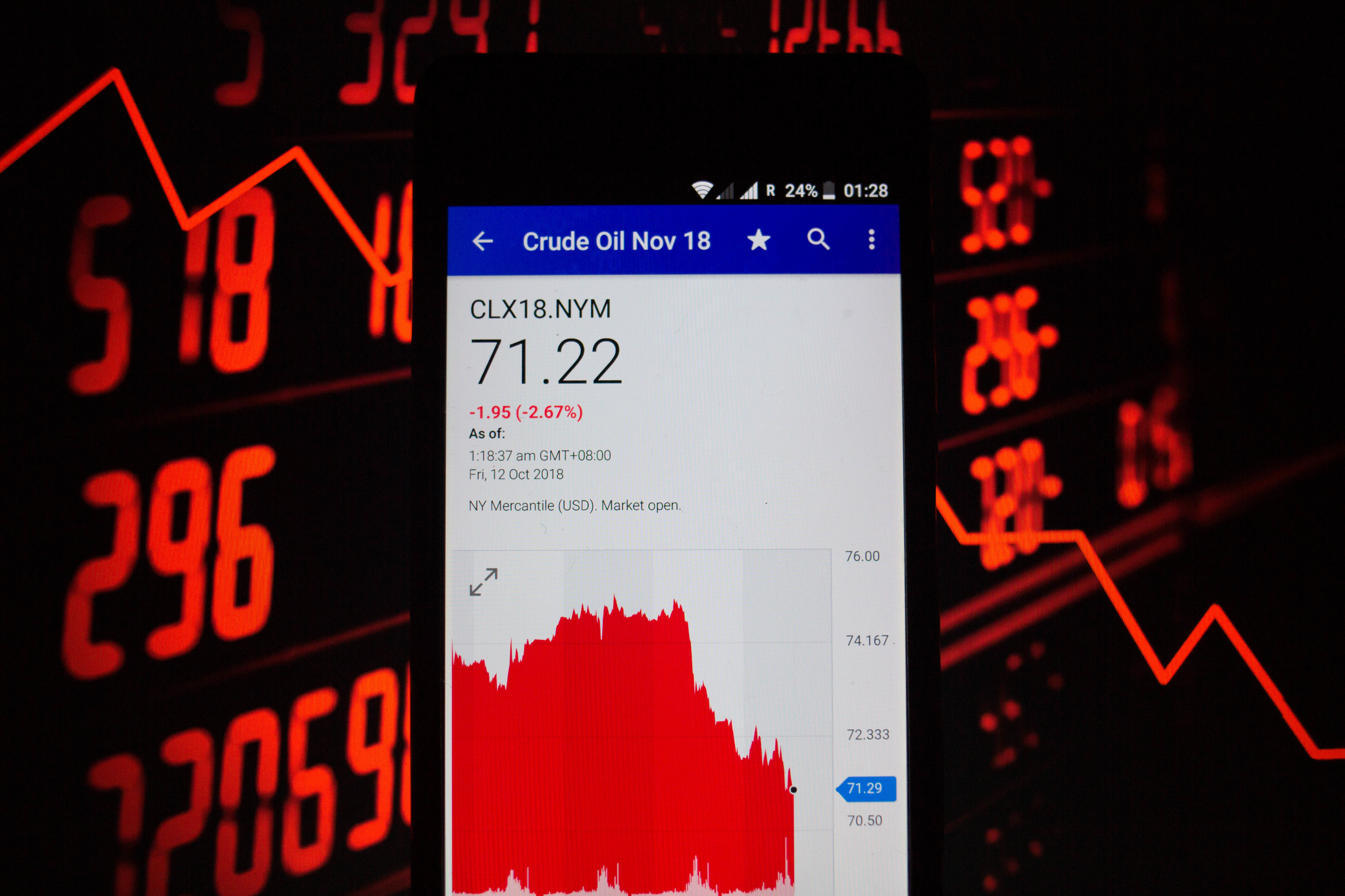 A smartphone displays the Crude Oil Nov 18 market value on