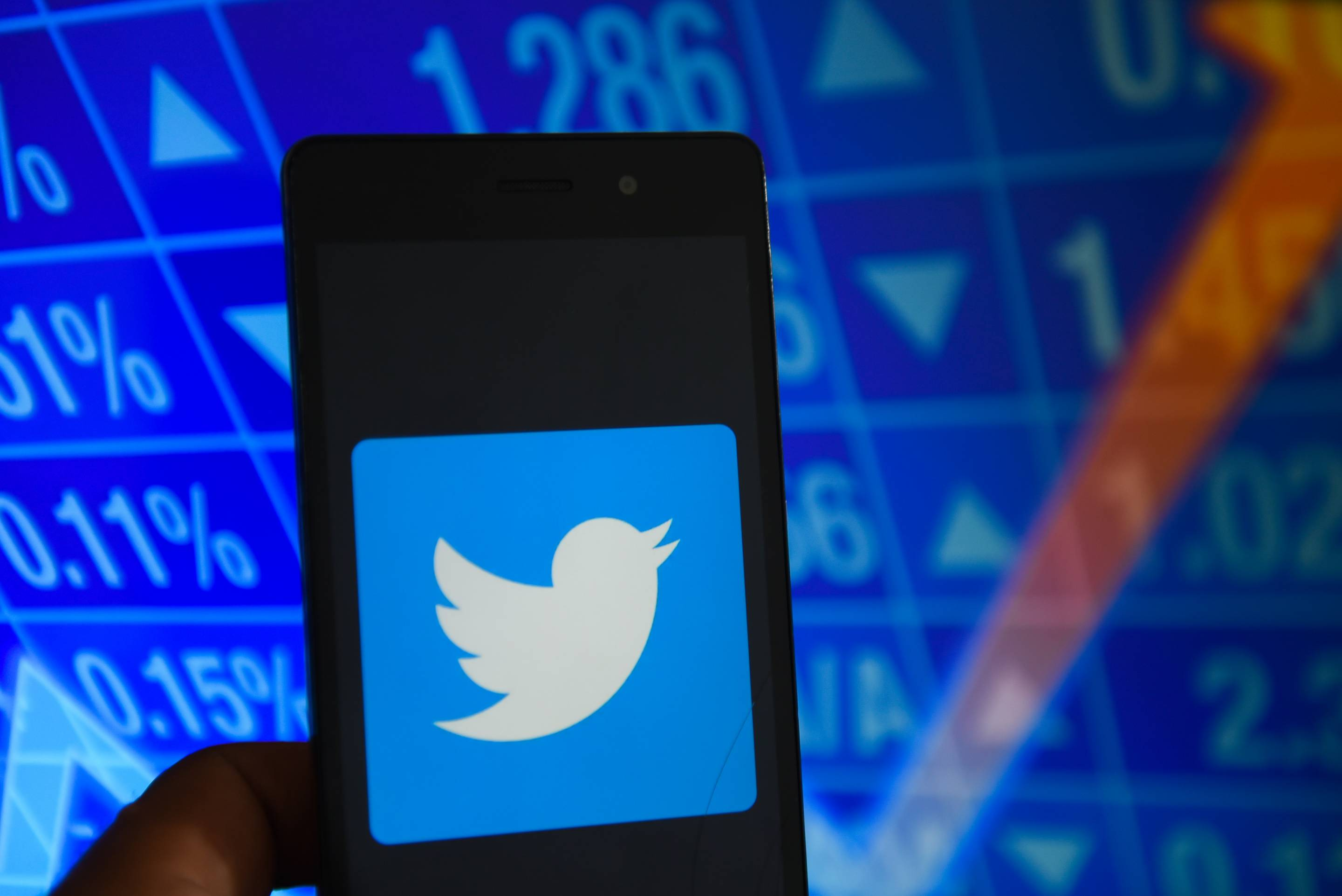 Twitter Shares Surge Most In 8 Months As Earnings Blow Past Forecast Fortune