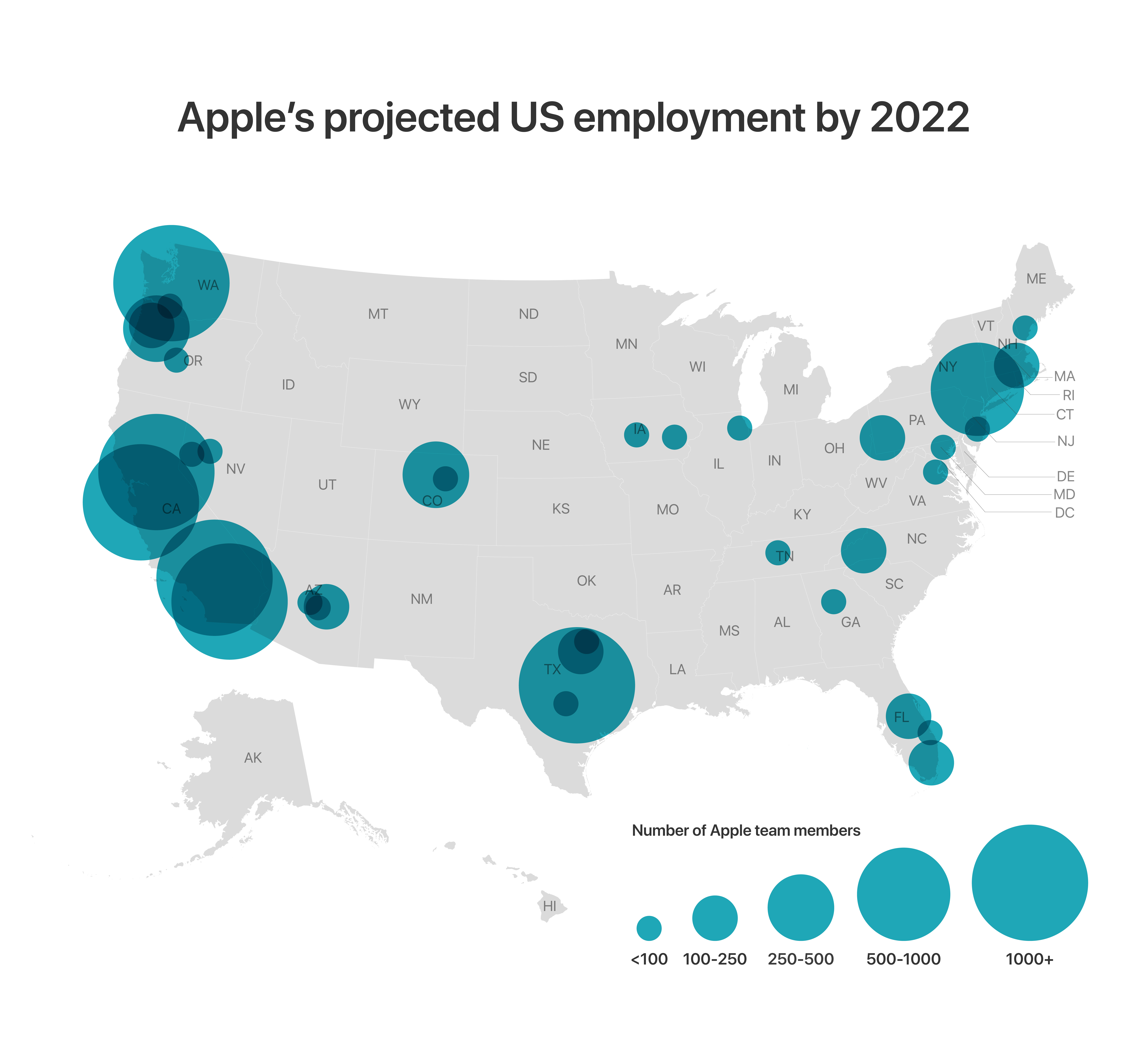 apple's US projected employment