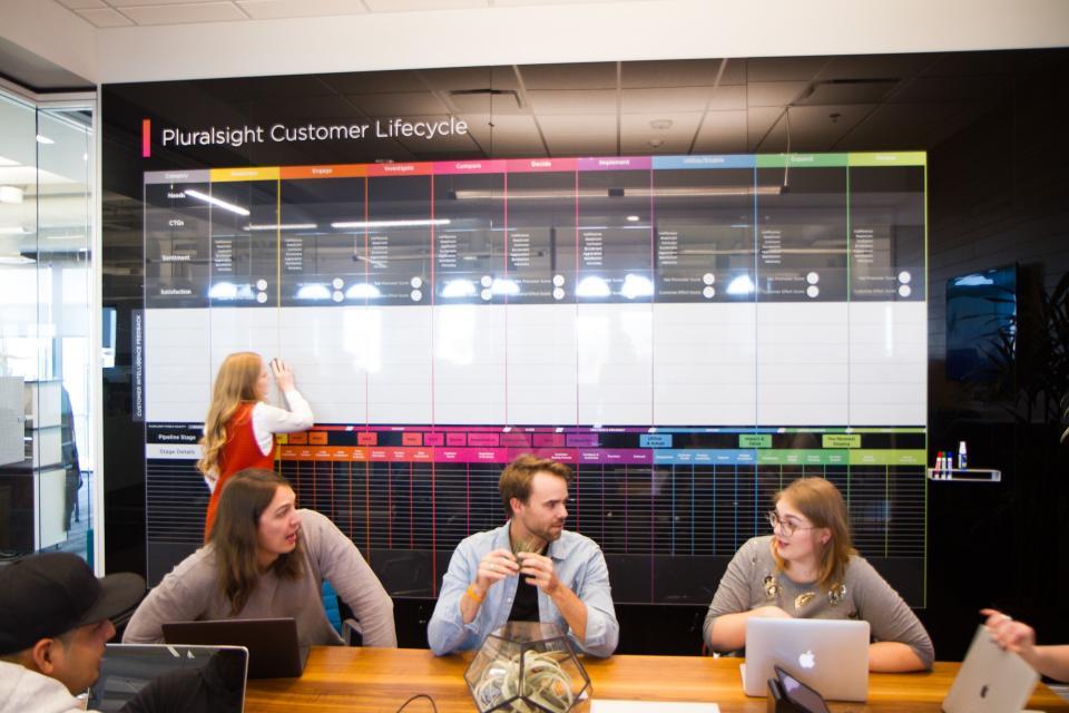 pluralsight-best workplaces in tech 2019