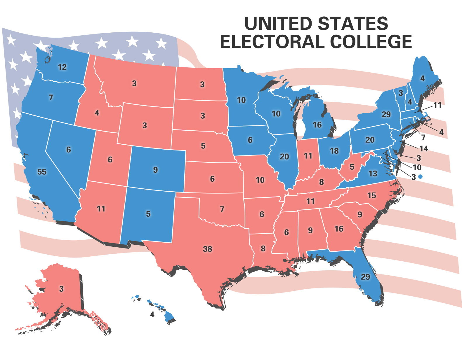 Why Democrats Want to Abolish Electoral College and ...
