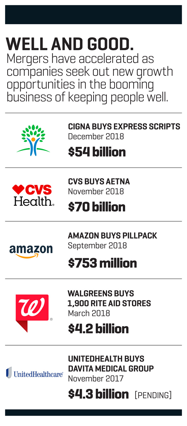 513e908ef0f ... a group that encompasses the premerger Aetna and dozens of other big  insurers and HMOs, thereby putting pressure on CVS's retail ...