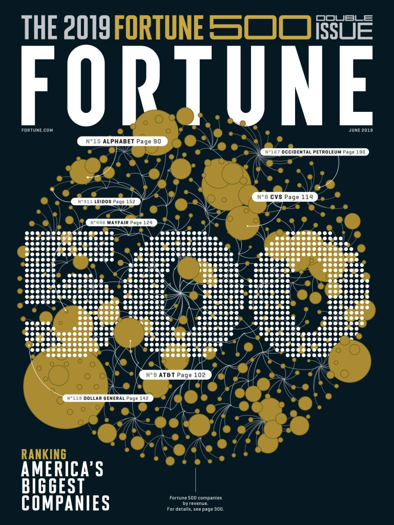 FOR0619-Fortune 500 2019-Domestic Cover