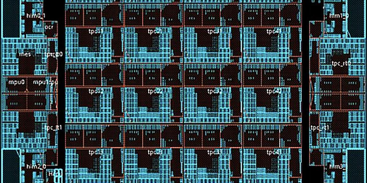 50 Trillion Calculations per Second in the Palm of Your Hand—Data Sheet