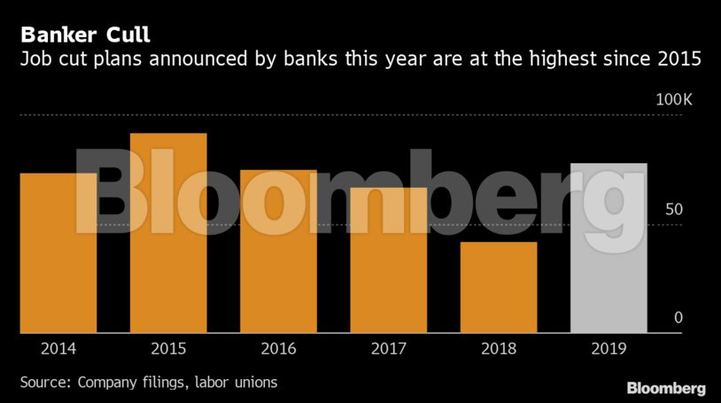 2019: a Bad Year for the Banker as Job Cuts Continue to Soar