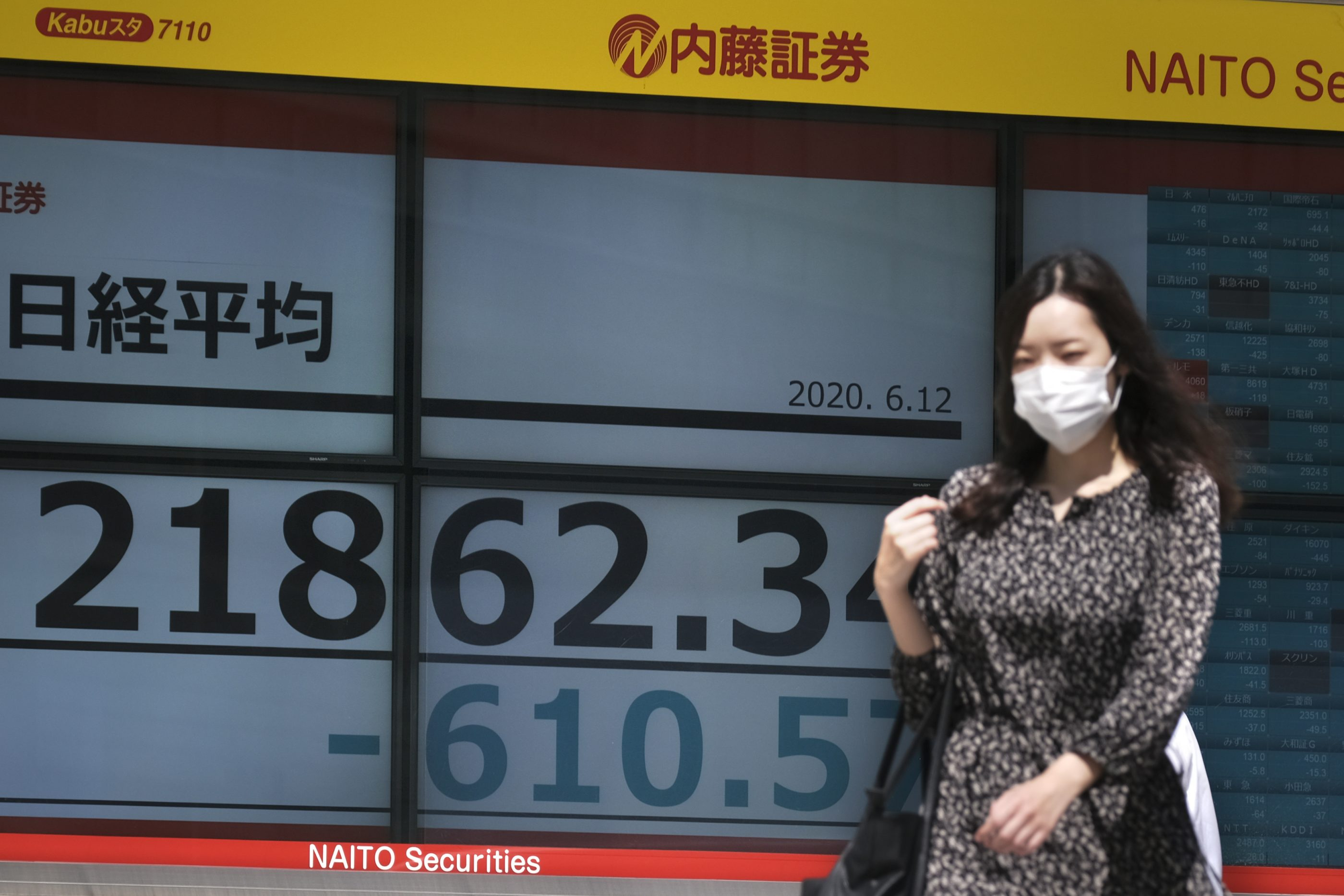 Markets crash back down to Earth amid fears of a coronavirus 'second wave' thumbnail