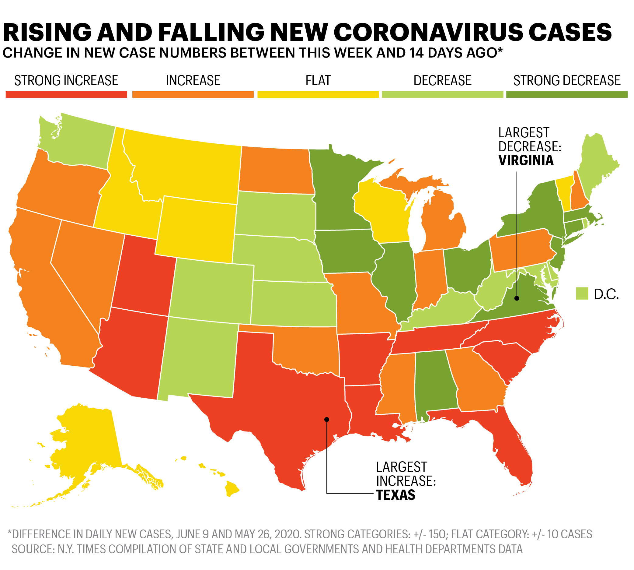 Coronavirus Cases Are Rising Significantly Texas And Eight Other States Fortune