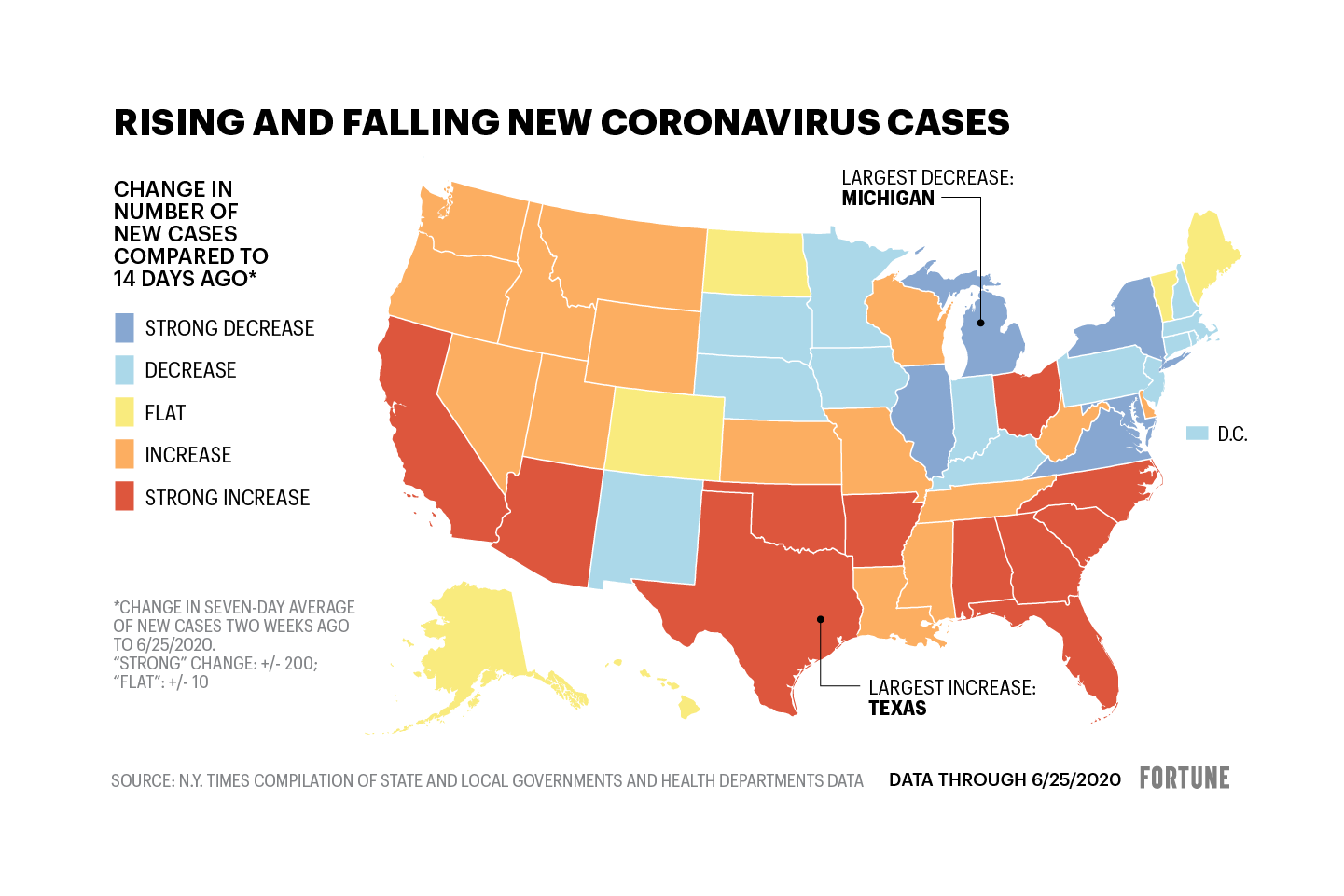 Picture of: U S Coronavirus Cases Map Texas Florida California Arizona 7 Others Rise Sharply Plus State By State Covid 19 Breakdown Fortune