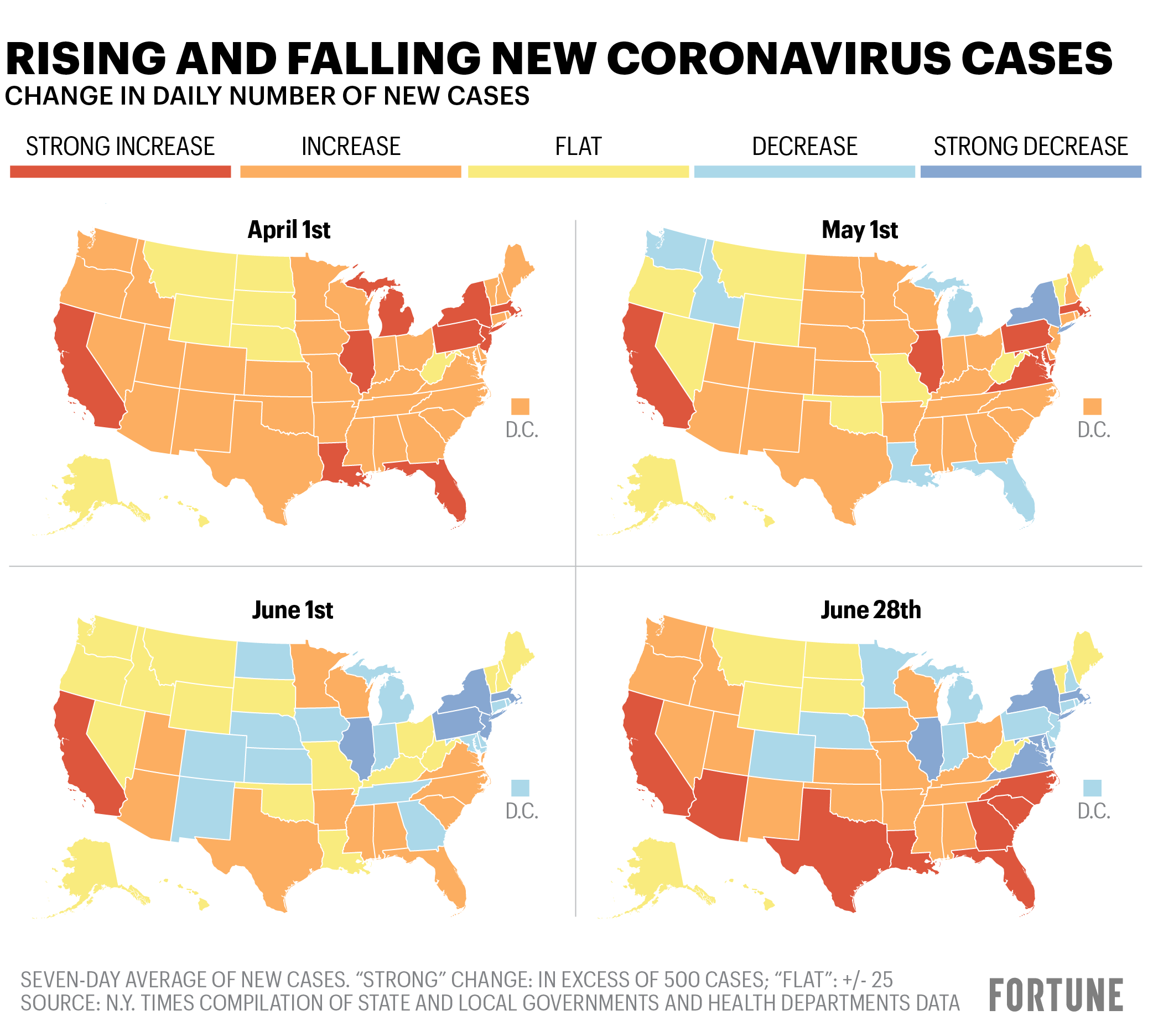 Coronavirus In U S 4 Maps Show How Covid 19 Has Changed In State By State Breakdown Fortune