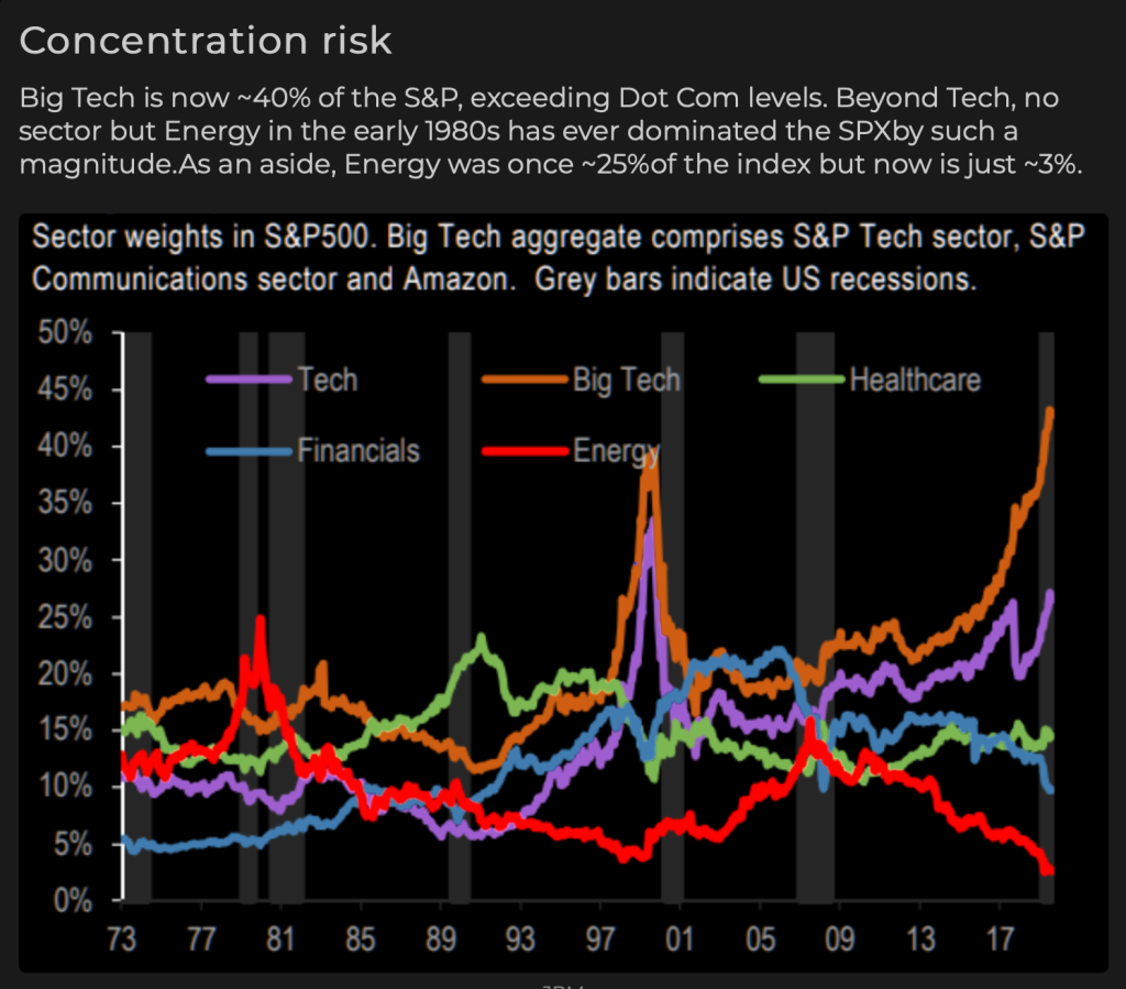 Global markets power back as Big Tech drowns out the coronavirus and GDP gloom