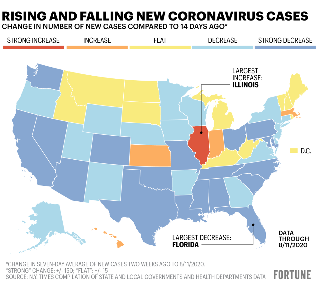U S Covid Cases Map New Coronavirus Cases Decrease In Over Half Of States With Illinois Seeing Increase Fortune